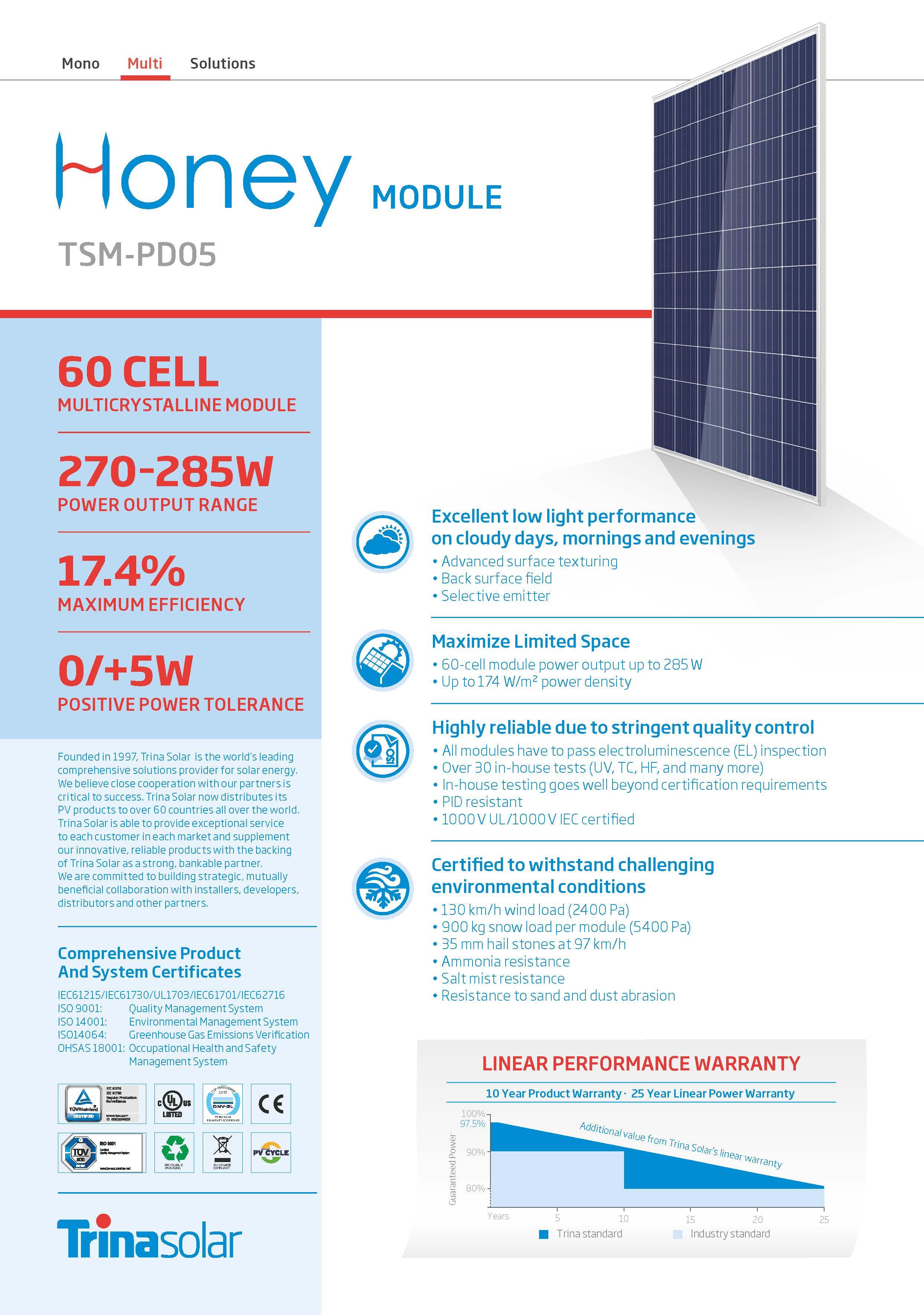 Сонячний модуль Trina Solar TSM 275Вт, полікристалічний (TIER 1)