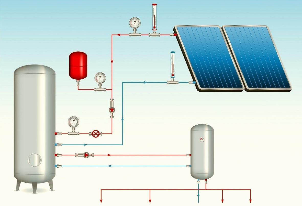 Принцип роботи сонячного теплопостачання і опалення