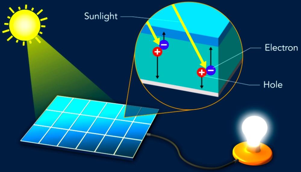 Принцип роботи автономного вуличного освітлення